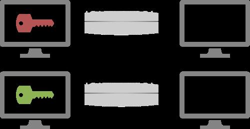 Vier Bildschirme die Serverbindung via Pubkey visualisieren